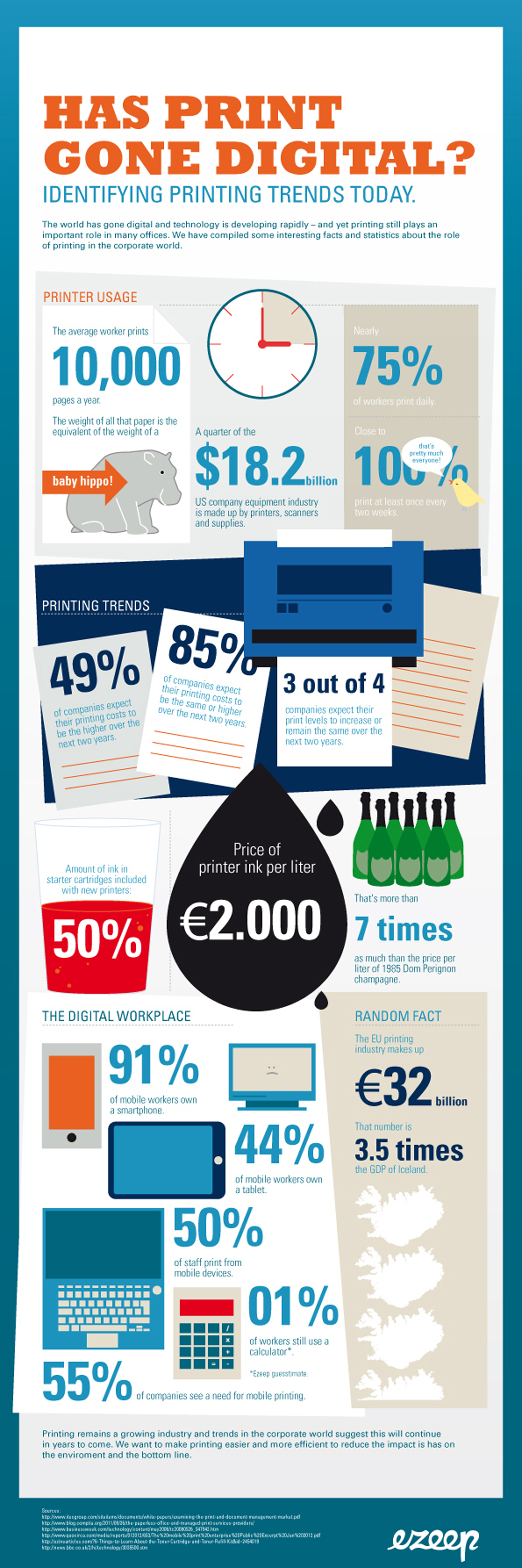 Digital -Print-in-Ireland-and-europe-and-Usa